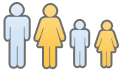 Vierpersonenhaushalt/Familie